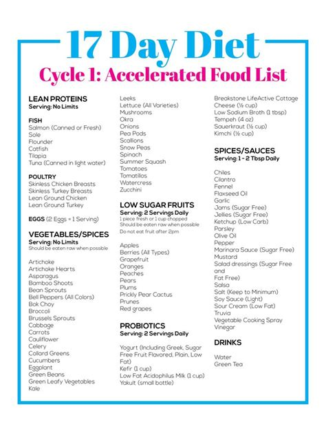 Dr Oz 10 Day Detox Grocery List by 25 Best Ideas About Dr Oz Diet On Dr Oz Dr