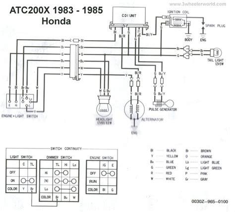 magnificent sunl 4 wheeler wiring diagram ideas