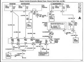 fuse diagram for 2004 avalanche fuse free engine image for user manual