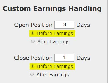 short swing trading swing trade earnings bullish momentum with options in