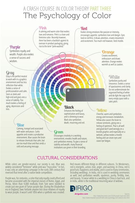 effects of colors 25 best ideas about psychology of color on pinterest