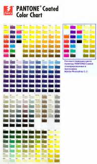 pantone color chart ineps