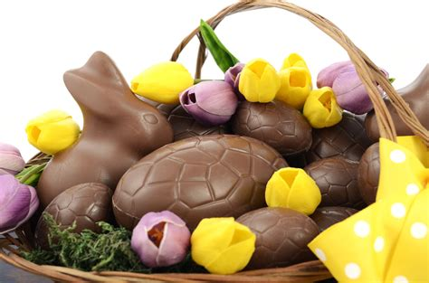easter candy roundup ftm