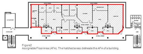 how to find area of a room floor area building