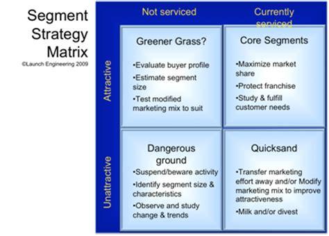 define celebrity in marketing define target market segmentation