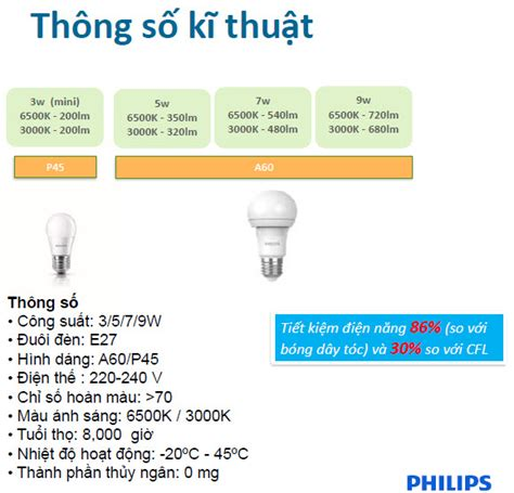 b 243 ng 苟 232 n led bulb philips ess 5w e27 6500k 230v a60