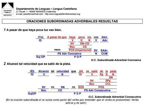 videoblog sintaxis f cil ejercicios de oraciones subordinadas oraciones subordinadas adjetivas resueltas m 225 s sintaxis