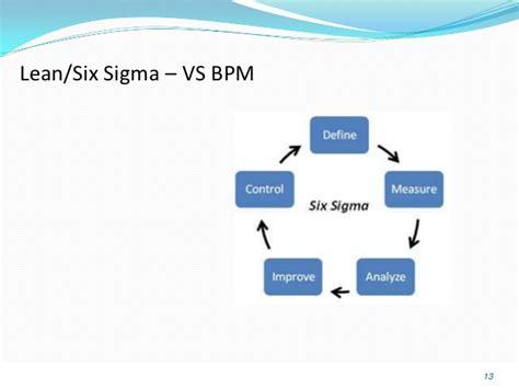 workflow vs bpm bpm vs workflow 28 images workflow management solution