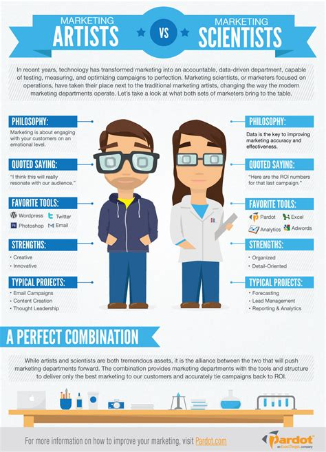 infographic dos donts and must haves