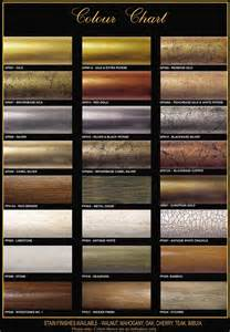 Stainless Steel Curtain Holdbacks Colour Chart Gilded Paint Technique Wood Stain Finishes