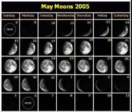 How long does it take the moon to complete one full cycle