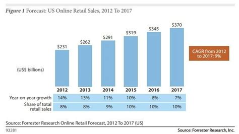 8 dollar fashion outlet lewisville out will dominate the web for decades to