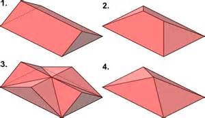 Types Of Roof Shapes Regarding Type Of Roof