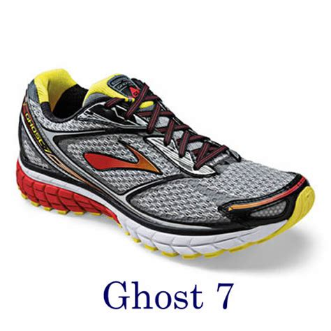 shoes for underpronation running shoes for underpronation