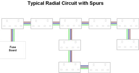 spur wiring diagram 19 wiring diagram images wiring