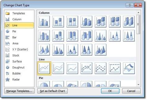 Trik Presentasi Chart Dengan Powerpoint Dan Excel menyisipkan gambar grafik belajar power point 2007 2010
