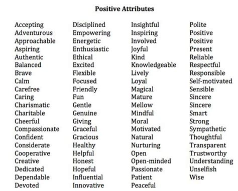 brand attributes list search brand and values