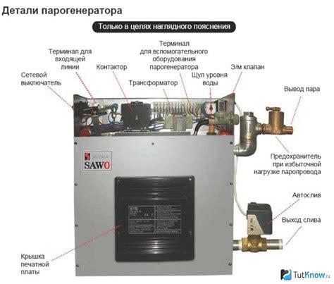 Mfe Vs Mba Salary by парогенератор пээ 50 инструкция руководства инструкции
