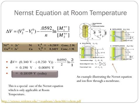 how is formula for at room temperature ppt corrosion of metals powerpoint presentation id 2978412