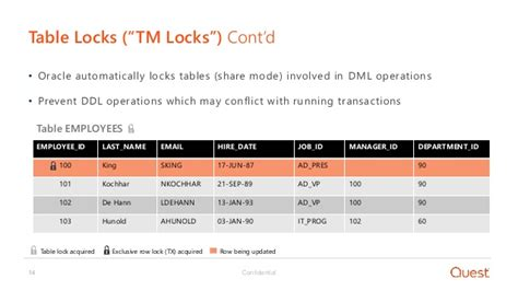 oracle lock table pini dibask oracle database locking mechanism