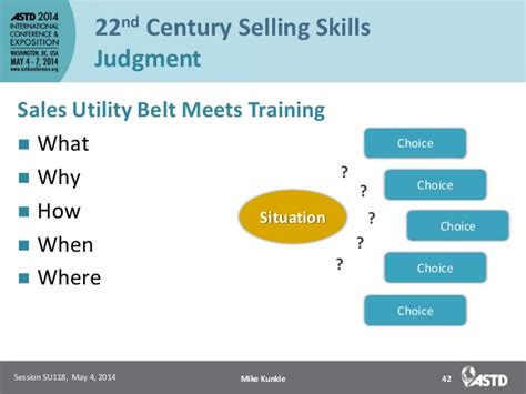 selling skills images