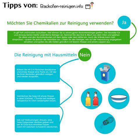 Backofen Reinigen Essig by Reinigen Mit Essig Backofen Reinigen Mit Hausmitteln With
