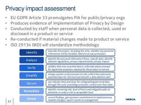 privacy impact assessment template image result for gdpr privacy impact and risk assessments