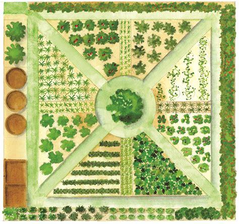 Garden Giveaway - garden food winners of the fabulous food garden contest grow it 7 easily propagated