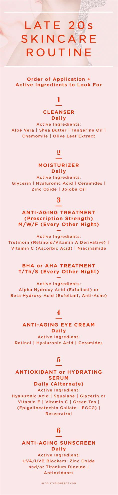 Steps To Glowing Skin In Your Late Twenties by A Simple 6 Step Late 20s Skincare Routine Active