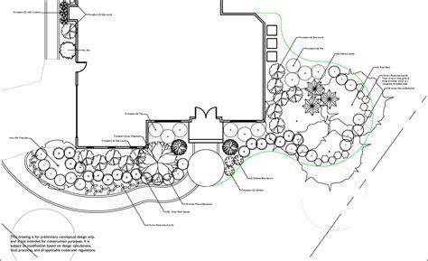 House Plan Designer how to use go ilawn for a landscape design plan go italk