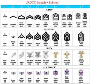 winning colors jrotc jrotc cadet creed