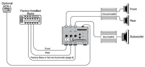lci wiring diagram