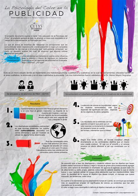 Mba Psicologia by Psicologia Color Proyecto De Aplicaci 243 N De Mba Cetys