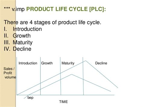 Product Cycle Essay by Product Cycle Stages Essay Frankensteincoursework X Fc2