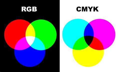 color mode digital color modes media design