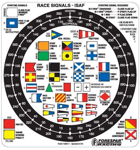 racing signal flag label - Sailboat Racing Flags