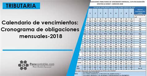 calendario de vencimientos trivia simulador de fechas de vencimientos calendario de