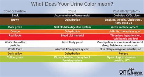 what do different colors mean different urine colors pictures to pin on pinterest