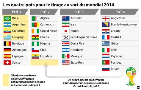 coupe du monde 2014 mode d emploi itaque