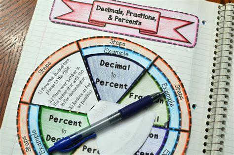 Decimals Fractions And Percents Foldable Math In Demand