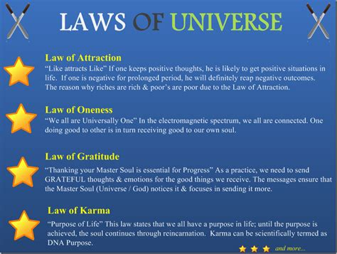 the seven universal laws for all humanity laws of universe godiswithinus