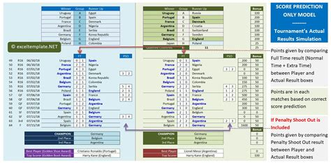 world cup scores world cup 2018 office pool excel templates