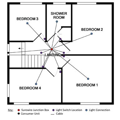 surewire junction box wiring diagram choice image wiring