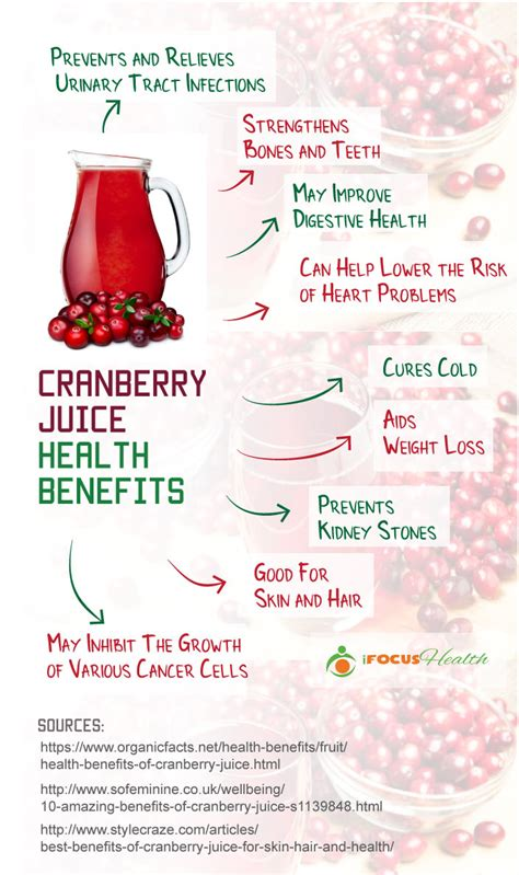 What Is The Best Cranberry Juice For Detox by Cranberry Juice Cleanse Recipe