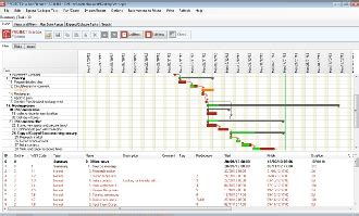 planner tool project planning software plans risks issues all free