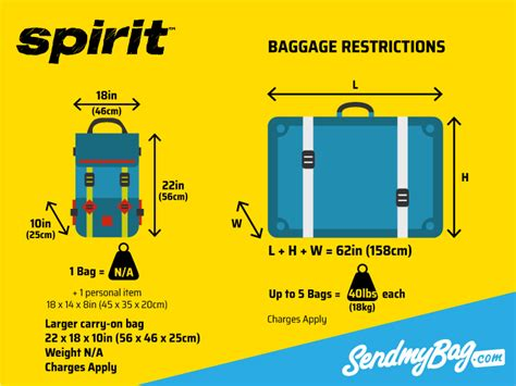 spirit baggage fees 2017 spirit airlines baggage allowance for carry on checked baggage sendmybag com