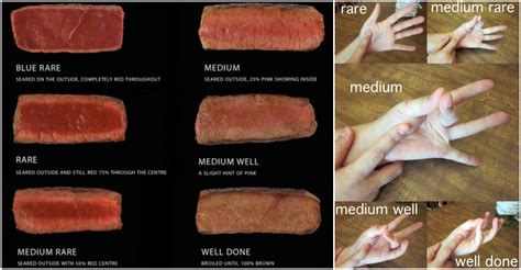 What Would You Do With This Steak by Easy Ways To Determine Steak Doneness Pondic