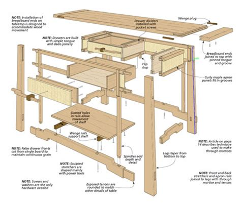 Greene & Greene Style Hall Table   Woodsmith Plans
