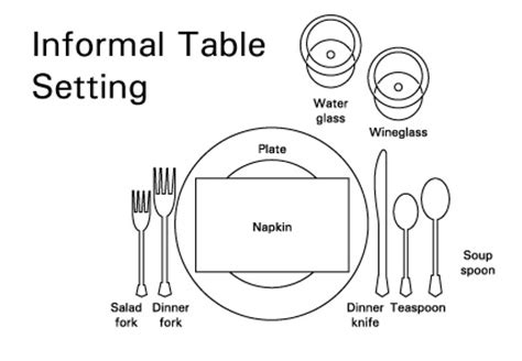 Dining Table Setting Etiquette Diagram Of Dining Table Diagram Free Engine Image For