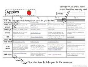 Unit Plans Sle Apple Unit Lesson Plan Teachyourchildrenwell